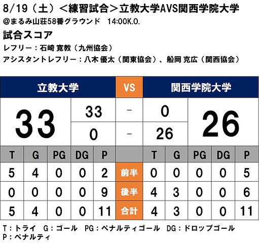 20170819 練習試合 vs関西学院A.jpg