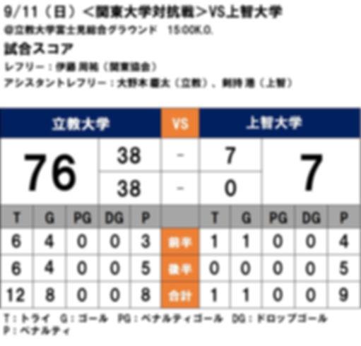 20160911 関東大学対抗戦 vs上智.JPG