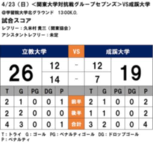 20170423 関東大学対抗戦グループセブンズ vs成蹊.jpg