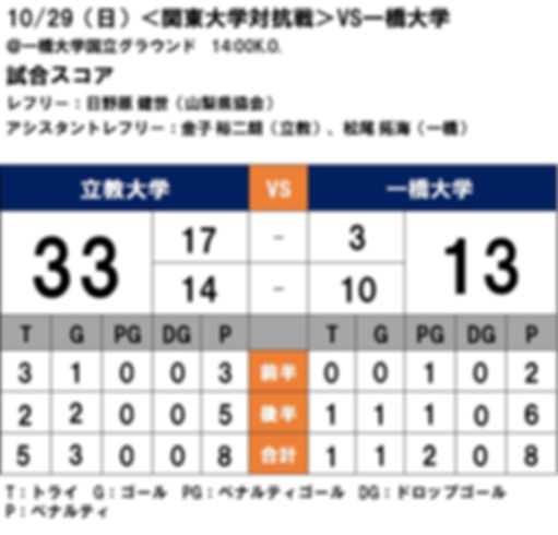 20171029 関東大学対抗戦 vs一橋.jpg