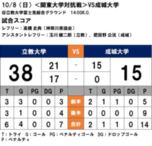 20171008 関東大学対抗戦 vs成城.jpg