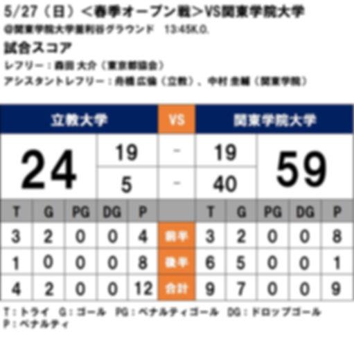 20180527 春期オープン戦 VS関東学院.JPG