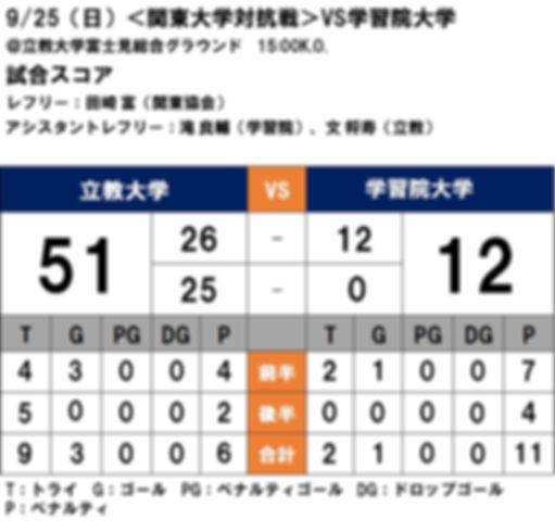 20160925 関東大学対抗戦 vs学習院.JPG