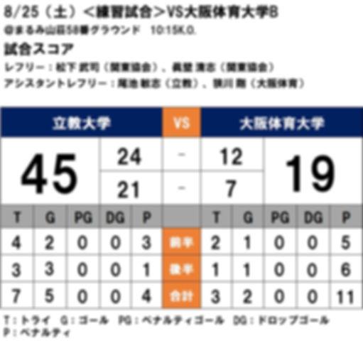 20180825 練習試合 大阪体育大学B.JPG