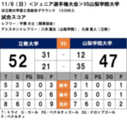 20161106 ジュニア選手権 vs山梨学院.JPG
