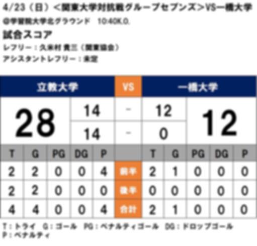 20170423 関東大学対抗戦グループセブンズ vs一橋.jpg