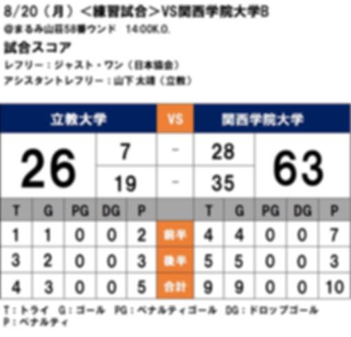 20180820 練習試合 VS関西学院B.JPG