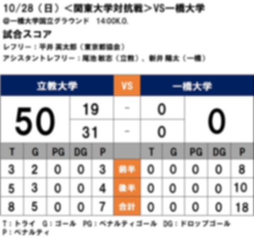 20181028 関東大学対抗戦 VS一橋大学.JPG