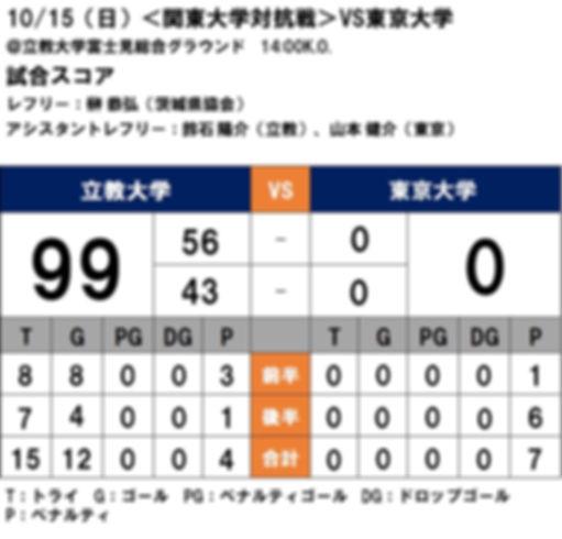 20171015 関東大学対抗戦 vs東京.jpg