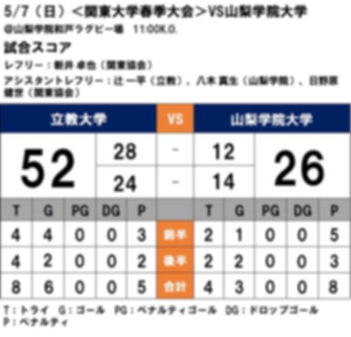 20170507 関東大学春季大会 vs山梨学院.jpg