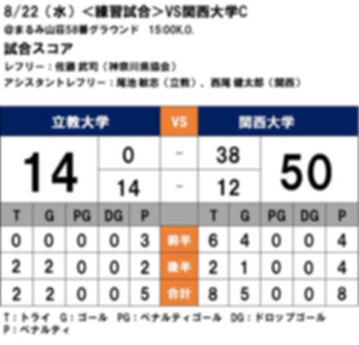 20180822 練習試合 関西大学C.JPG