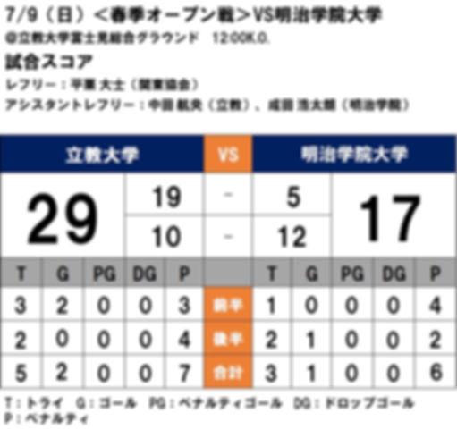 20170709 春季オープン戦 vs明治学院A.jpg