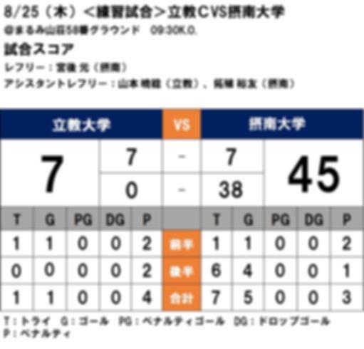 20160825 練習試合 立教Cvs摂南.JPG