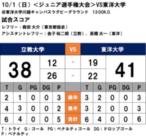 20171001 ジュニア選手権大会 vs東洋.jpg