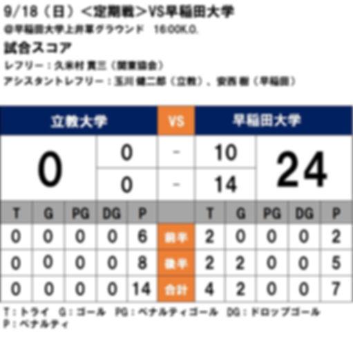 20160918 定期戦 vs早稲田.JPG