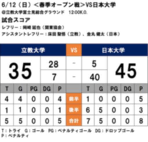 20160612 春季オープン戦 vs日本.JPG