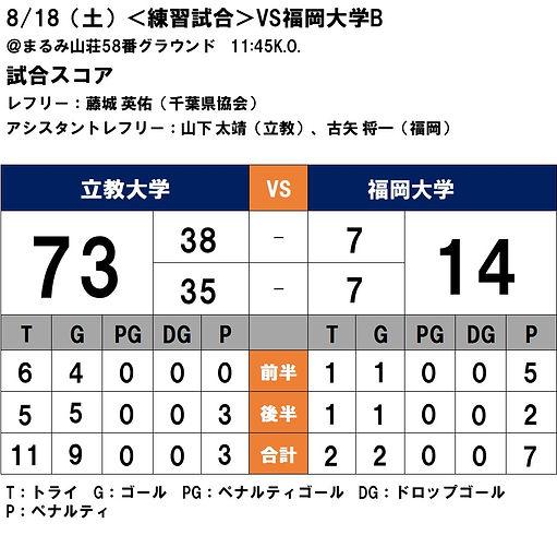 20180818 練習試合 VS福岡大学B.JPG