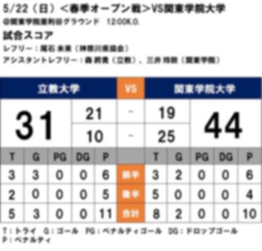 20160522  春季オープン戦 vs関東学院.JPG