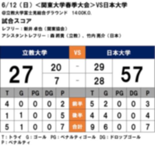 20160612 関東大学春季大会 vs日本.JPG