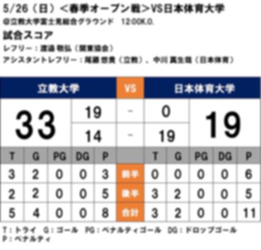 新HPスコア表 日本体育戦.jpg