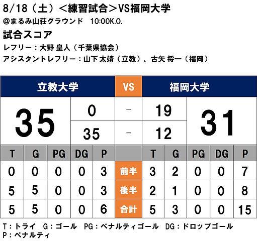 20180818 練習試合 VS福岡大学.JPG