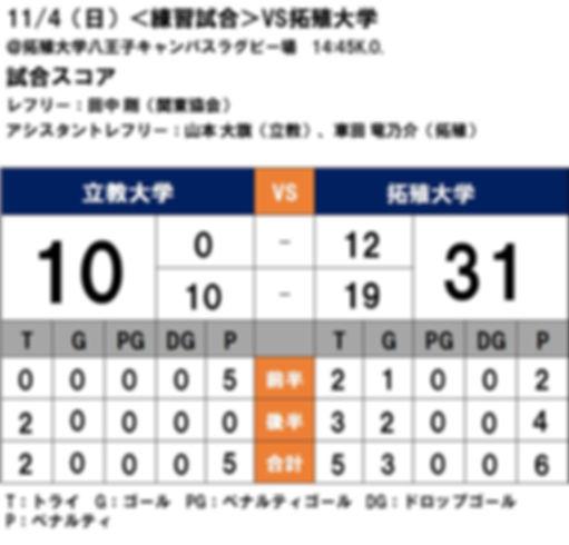 20181104 練習試合 VS拓殖大学.JPG