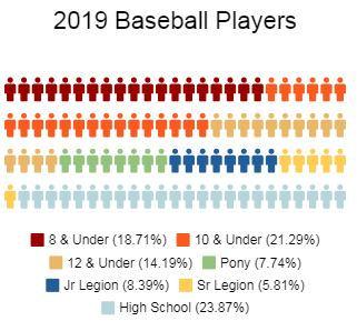 BaseballPlayers2019.JPG