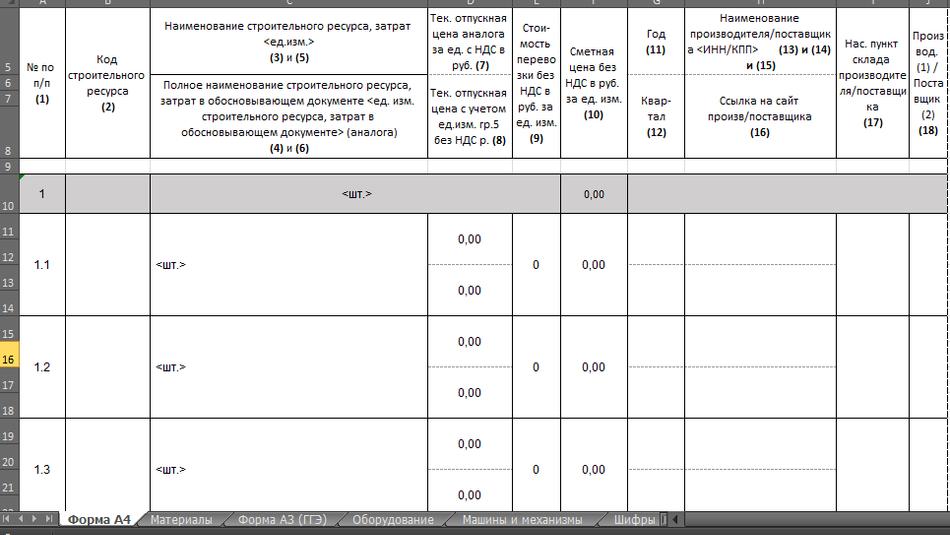 Прохождение «Главгосэкспертизы России» по (421 пр) Часть1.