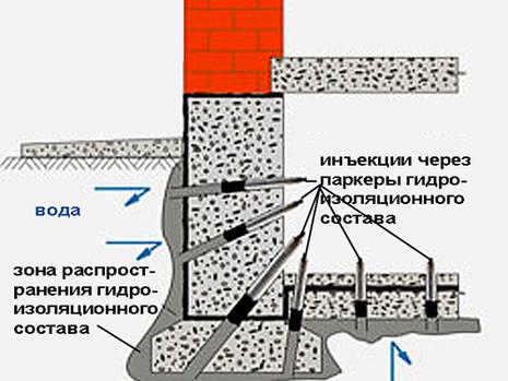 Составление сметной документации (составление смет) на ремонт трещин и заполнение пустот в бетоне, к