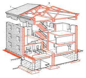 Прямо сейчас Вы можете заказать у меня разработку сметной документации на строительно-монтажные, рем