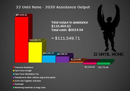22UN 2020 numbers.jpg