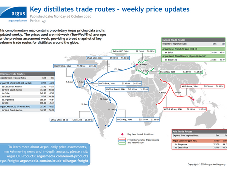 Key distillates trade routes - weekly price updates