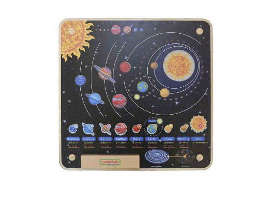 Wall Elements - Solar System (Masterkidz ME14399)