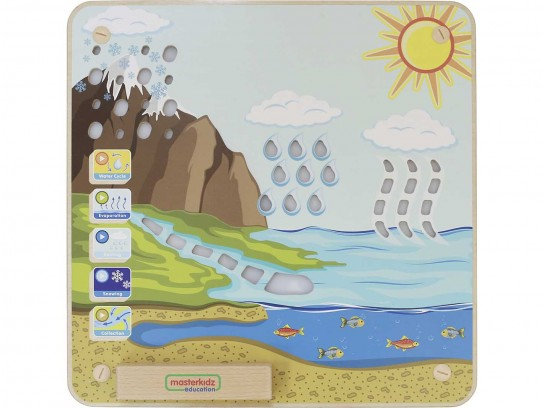 Wall Element - The Water Cycle (Masterkidz ME14375)