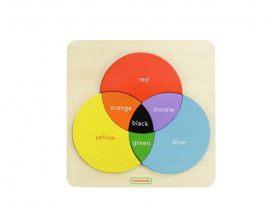 Color Mixing Learning Board (Masterkidz MK00651) 2yrs+