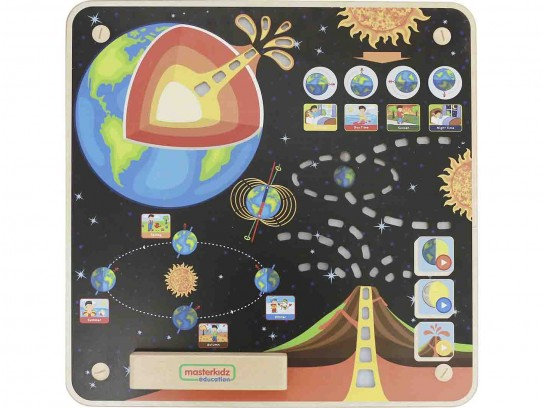 Wall Element - Earth (Masterkidz ME16386)