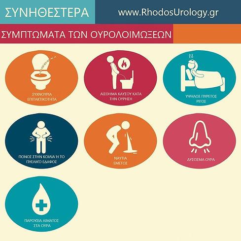 uti symptoms.jpg