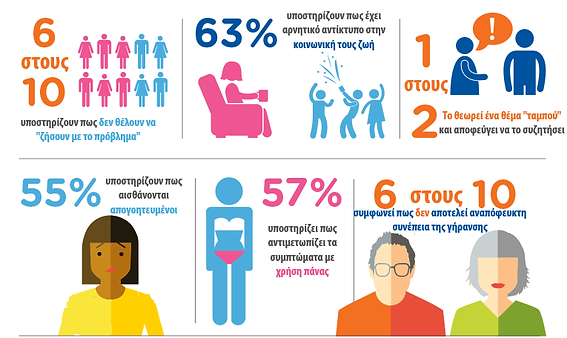 Incontinence stats(GR).png
