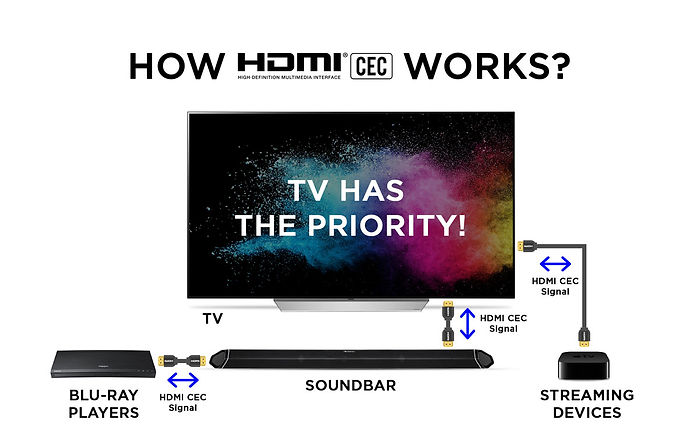 hdmi-cec-how-it-works.jpg