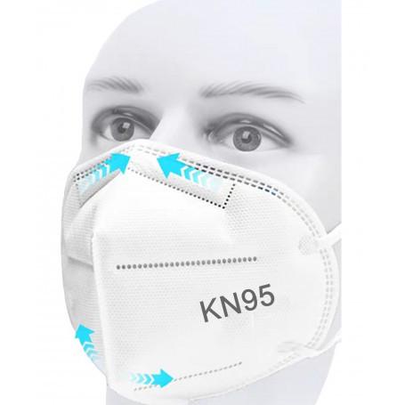 Registro COFEPRIS KN95