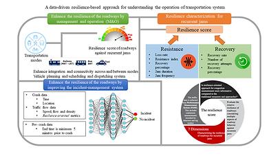 01-Draft-Visualization of research-FK.pn