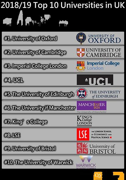 英國大學排名ENG.png