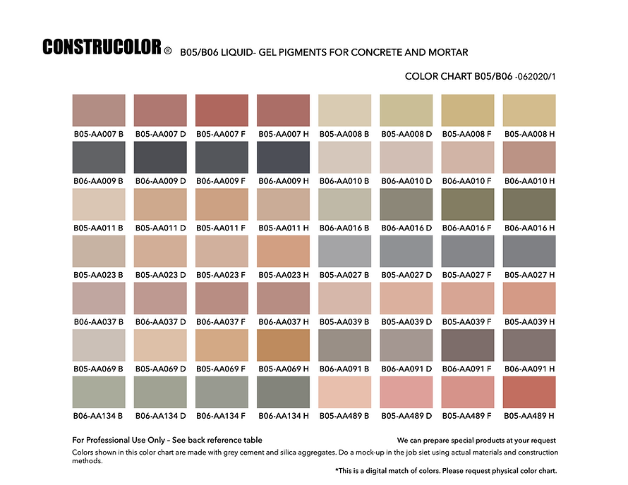 Color Chart B05 y B06.png