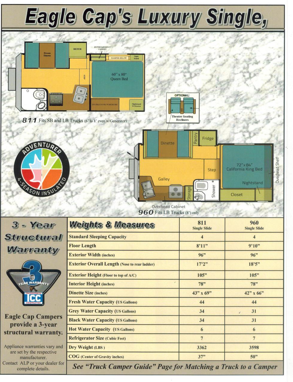 Page 6 Eagle Cap.jpg