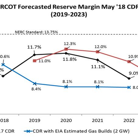 Estimating Future Energy Prices