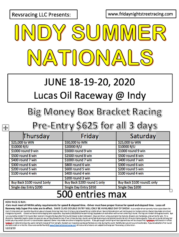 Indy Summer Nationals.png