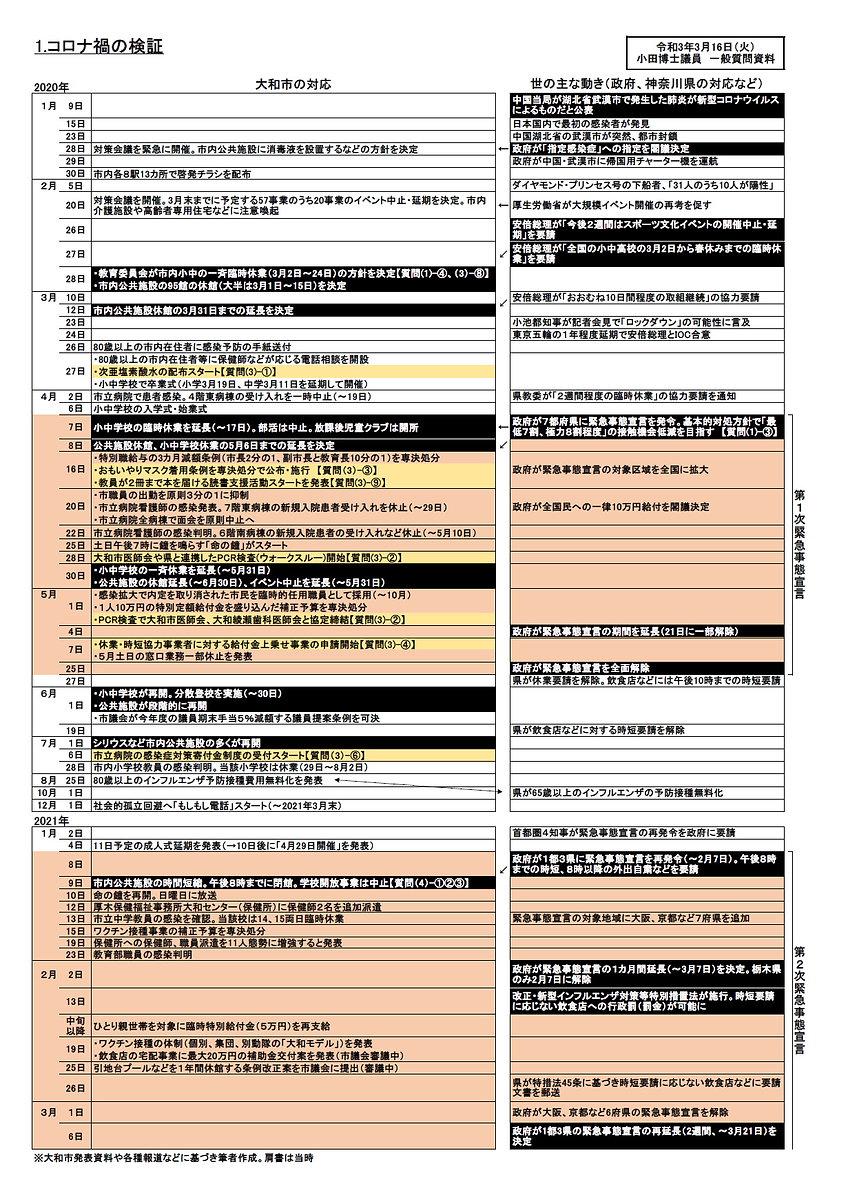 コロナ禍の検証(表).jpg