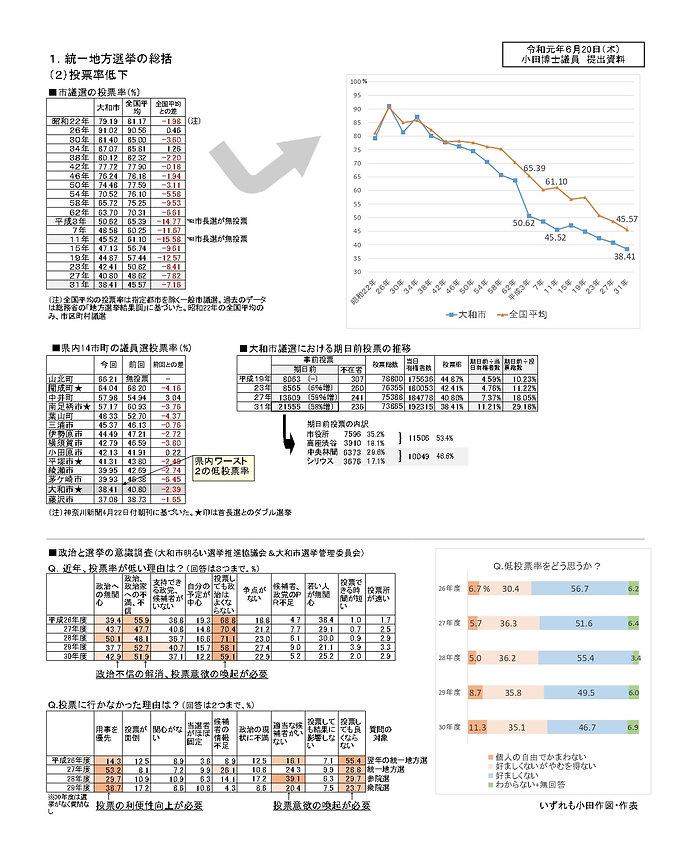 6月議会の配布資料(表).jpg