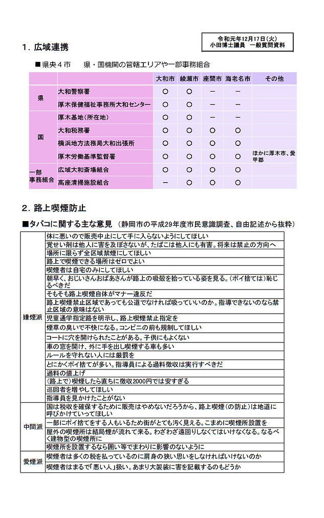 12月議会資料(表).jpg