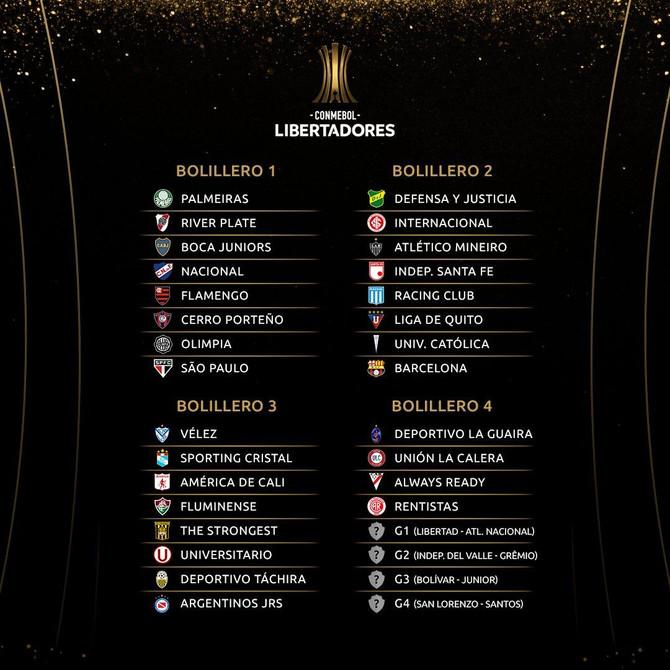 Galo conhecerá adversários na fase de grupos da Libertadores em sorteio nesta sexta